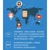SOPHIA博惠思华专业研发人事员工管理软件