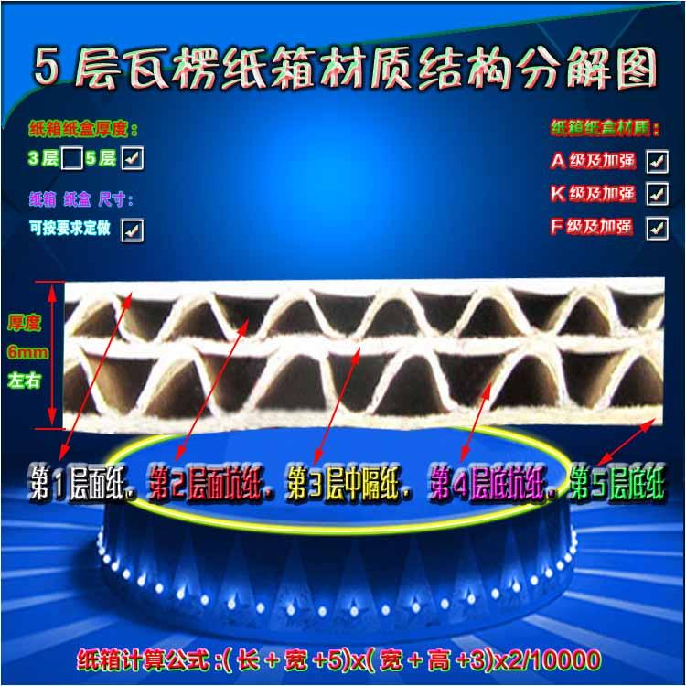 厚度5层瓦楞纸箱材质纸质结构分解图
