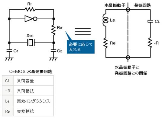 器与谁看了振荡电路侧由晶体振荡器中的振荡电路中的有效的外部电容.