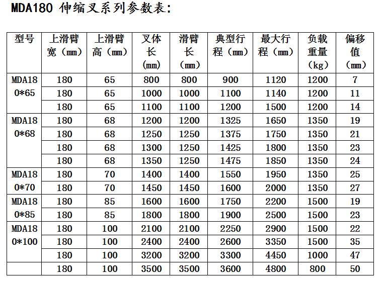 MDA180系列伸缩叉