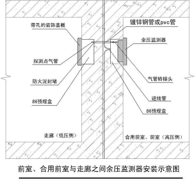 余压探测器安装示意图1